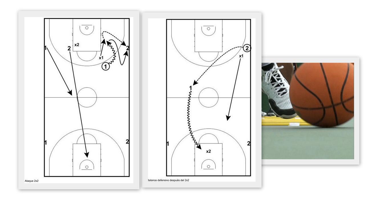 Baloncesto. Ejercicio balance defensivo