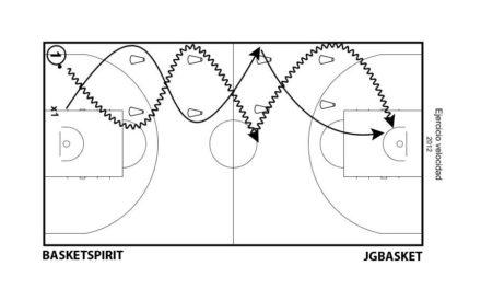 Ejercicio 1×1 con conos en todo el campo: Sencillo, divertido, competitivo y para todas las edades