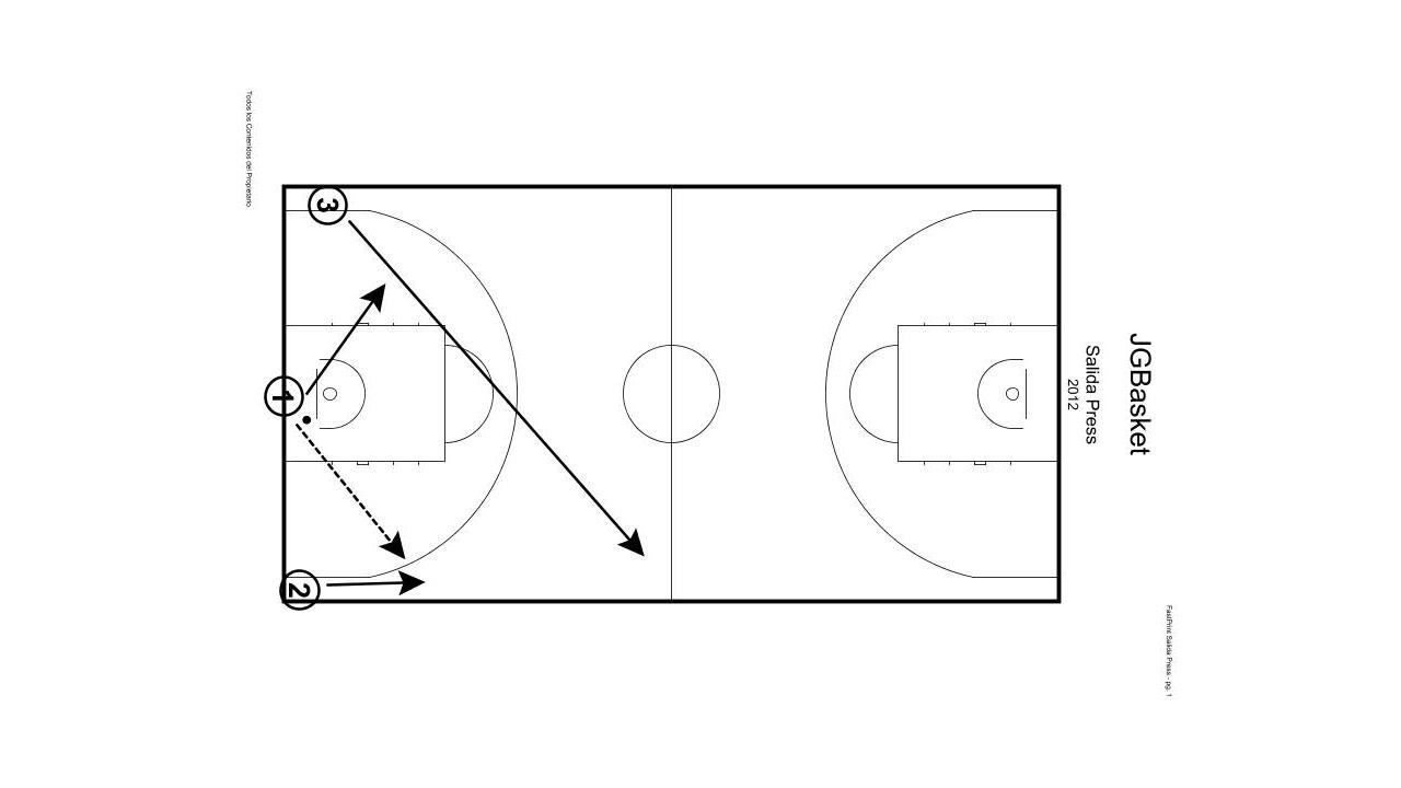 Ejercicio: Trabajo básico en 3×3 para salida de presión baloncesto