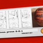 Variantes defensivas. Zona press 2-2-1