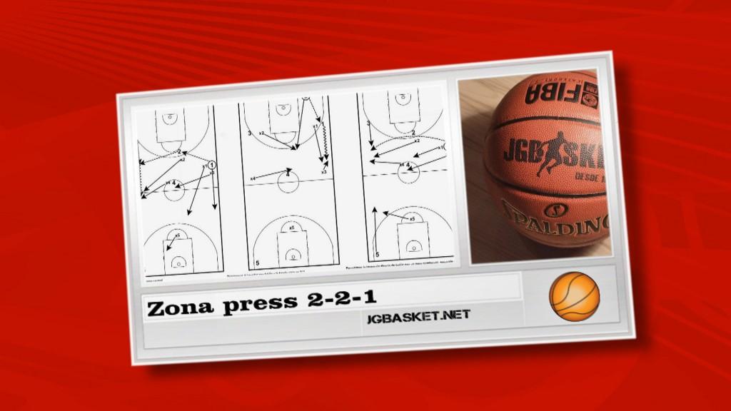 Variantes defensivas. Zona press 2-2-1