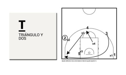 Variantes defensivas. Triángulo y dos