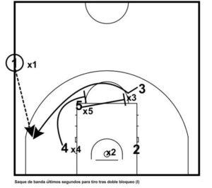 Saque de banda ultimos segundos para tiro tras doble bloqueo (I)