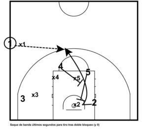 Saque de banda ultimos segundos para tiro tras doble bloqueo (y II)
