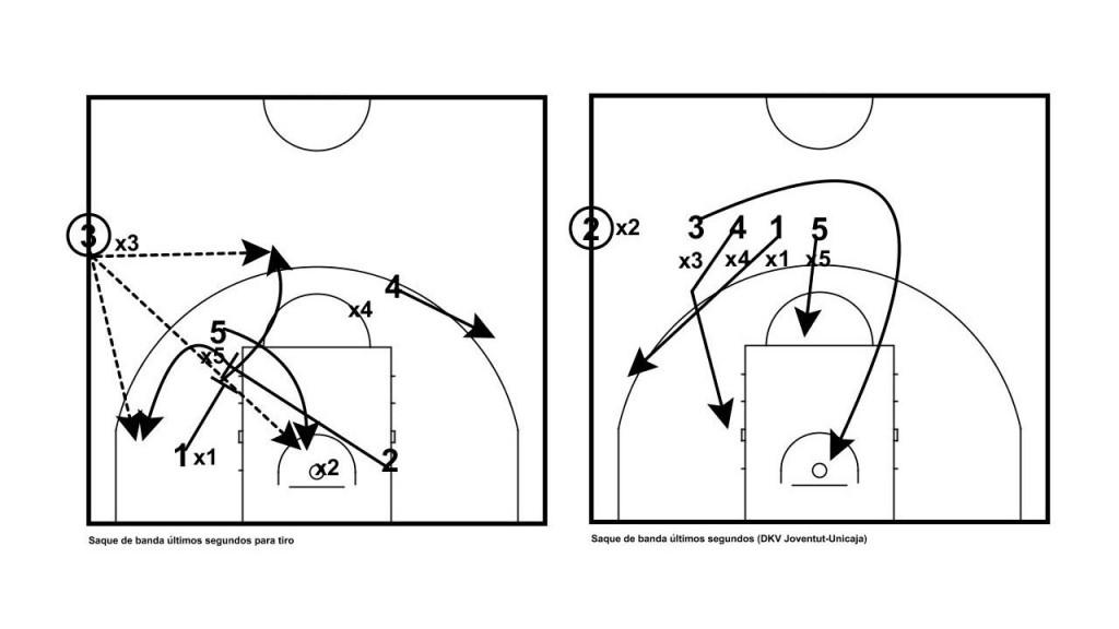 Saques de banda y fondo (y III). Resuelve el partido en los últimos segundos