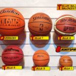 Guía tallas balones baloncesto: ¿Para qué categoria? ¿qué uso es el adecuado?