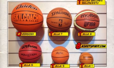 Guía tallas balones baloncesto: ¿Para qué categoria? ¿qué uso es el adecuado?