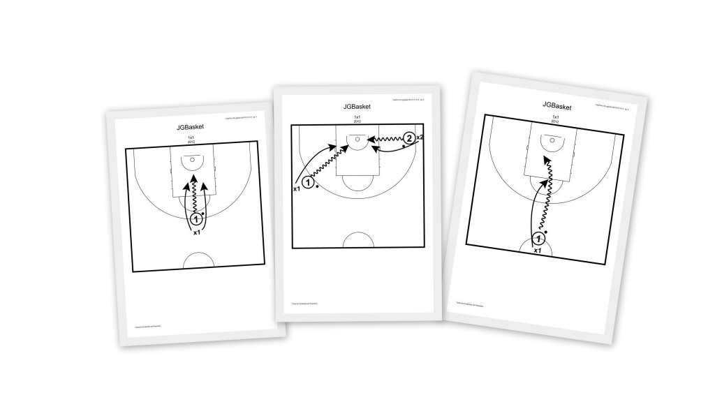 Ejercicio baloncesto: Trabajo de finalizaciones con superioridad espacial.