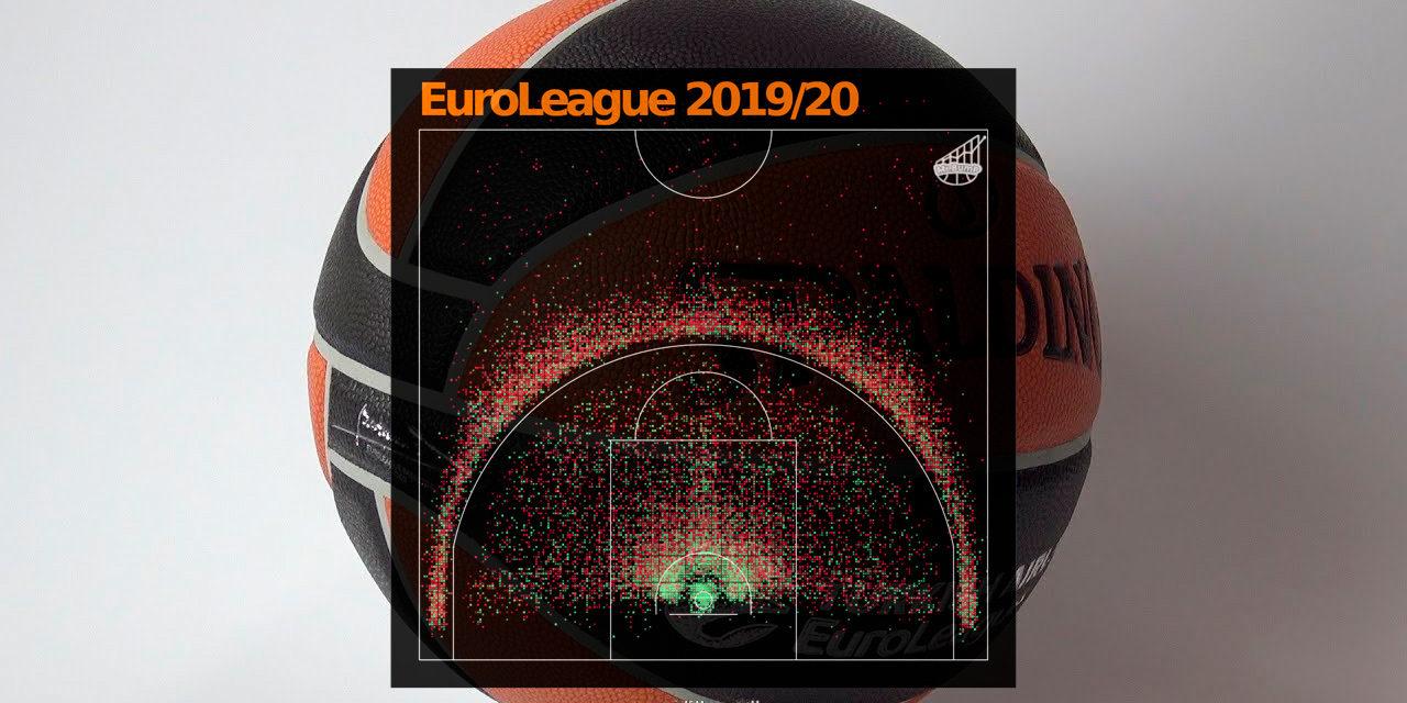 Mapa de tiro del mejor equipo de la Euroliga 2019/2020 hasta su suspensión.