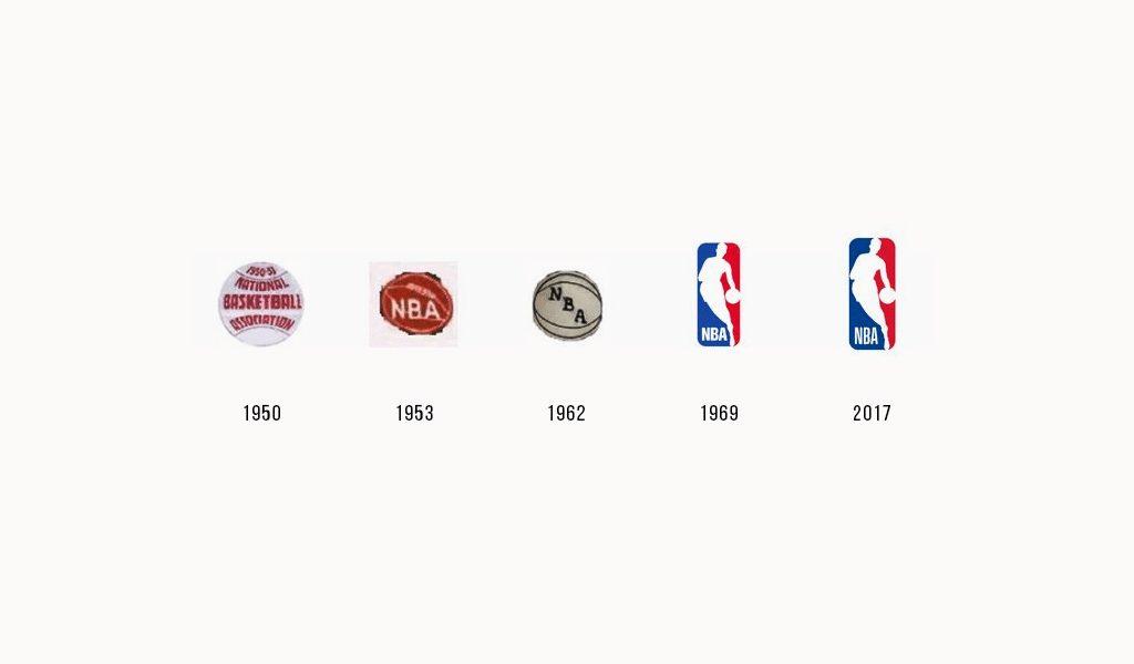 Historia de los logos NBA. 1950-2017. Turbologo.com